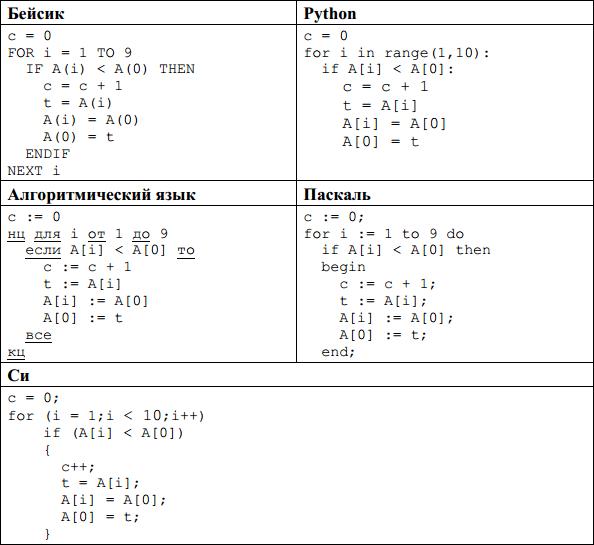 Разбор 19 задания ЕГЭ 2016 по информатике