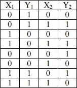 Таблица 1 Задание 23_2016