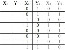 Таблица 3 Задание 23_2016