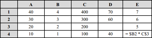 Разбор 7-1 задания ЕГЭ 2016: