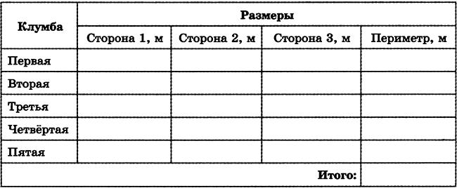 Создаем вычислительные таблицы