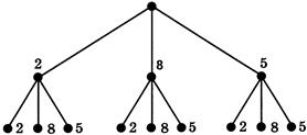 ответ на 3 задание вариант 1