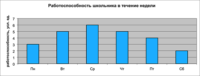 диаграмма 1 вариант