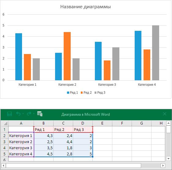 Редактирование данных в диаграмме