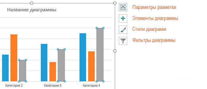 Кнопки редактирования диаграммы
