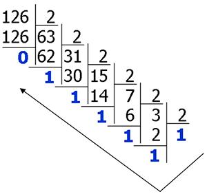 Решение 13 задания ОГЭ по информатике