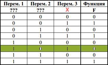 Разбор 2 задания ЕГЭ 2016 4