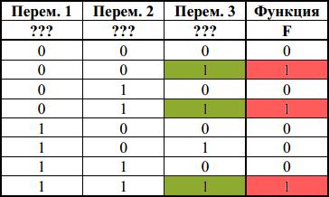 Разбор 2 задания ЕГЭ 2016 3