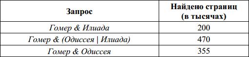 Разбор 17 задания ЕГЭ 2016