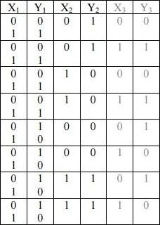 Таблица 3_полная Задание 23_2016