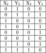 Таблица 2 Задание 23_2016
