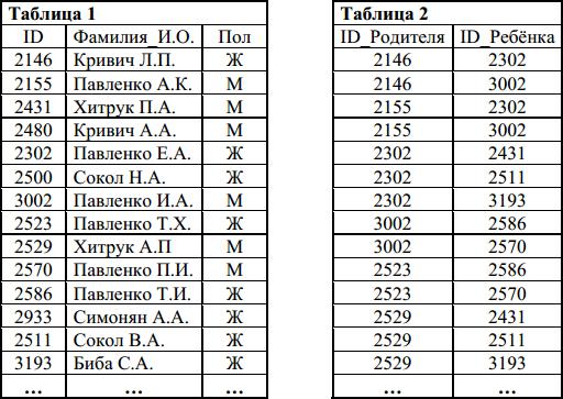 Разбор 4-1 задания ЕГЭ 2016