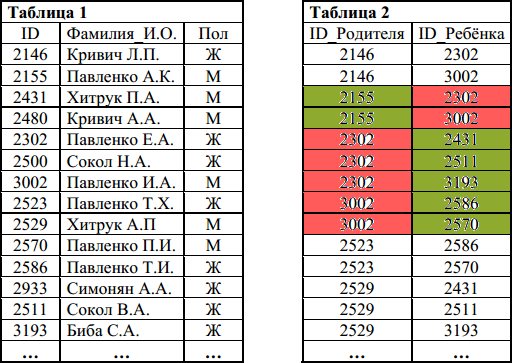 Разбор 4-1 задания ЕГЭ 2016 4