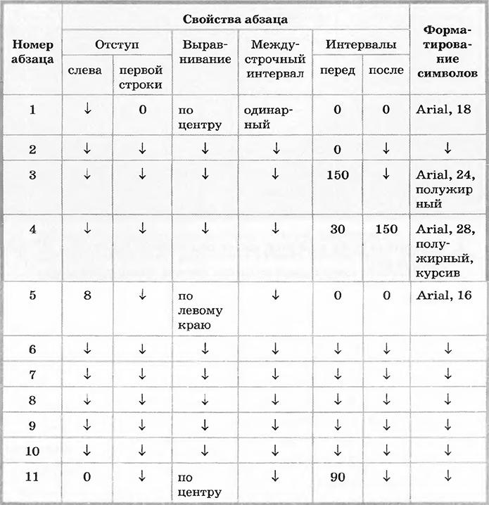 Форматирование абзацев 16 требования