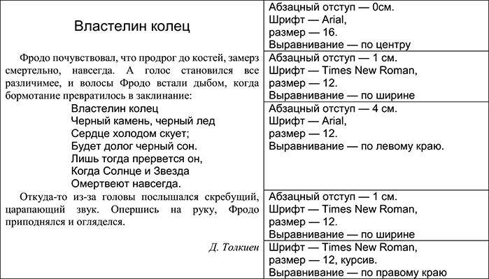 Создание текстовых документов 1 вариант