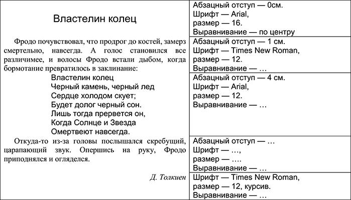 Создание текстовых документов 2 вариант