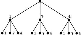 ответ на 3 задание вариант 2