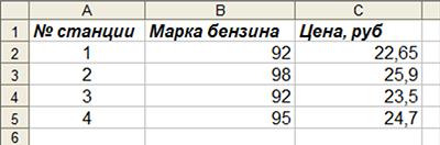Таблица к примеру 1