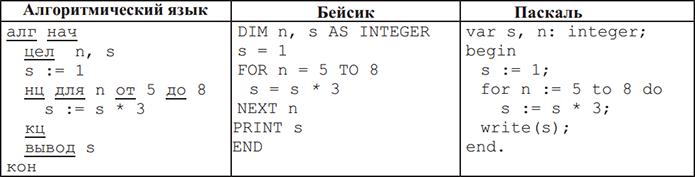 таблица с текстом программы