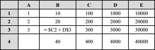 Разбор 7 задания ЕГЭ 2018 по информатике - Таблица