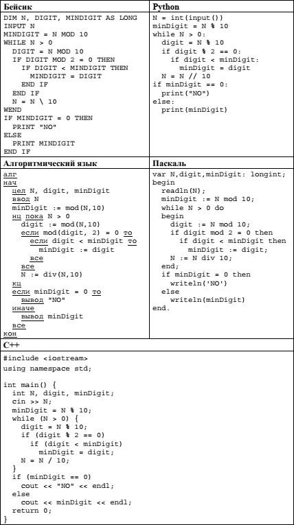 Программа на пяти языках программирования