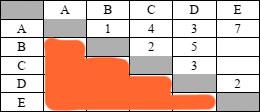 Упрощенная таблица